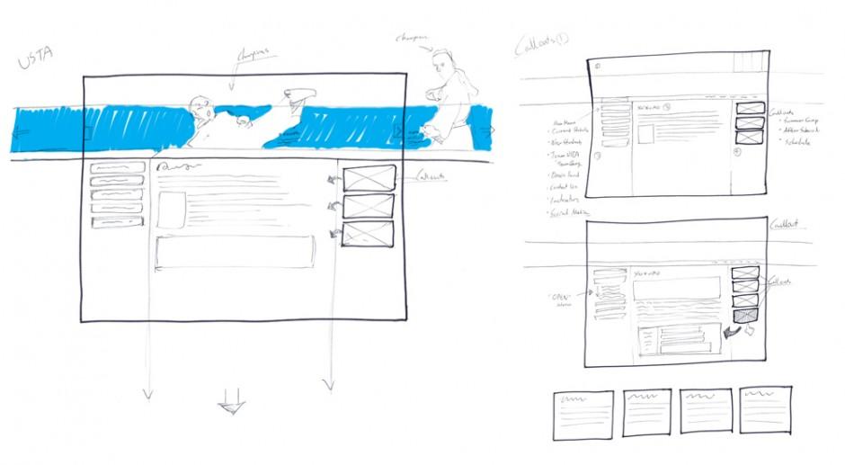 layout-USTA